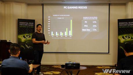 Nvidia trinh lang bo doi card do hoa gia re GTX 1050 va GTX 1050 Ti - Anh 1