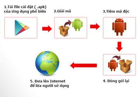 76% camera IP dang 'chao moi' hacker tan cong - Anh 2