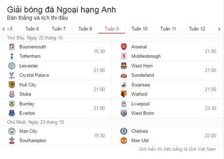 Vong 8 Premier League: thanh London mo hoi, thanh Manchester kem vui - Anh 13