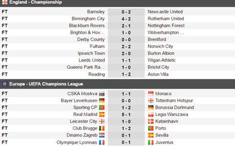 Ket qua bong da hom nay 19/10: Real va Leicester huong tron niem vui - Anh 2