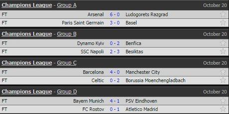 Messi lap hat-trick, di vao lich su Champions League - Anh 2