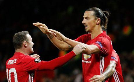 02h05 ngay 21/10, Man United vs Fenerbahce: Thap lua cho Chelsea - Anh 2