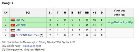Hom nay (20/10), K+ binh luan truc tiep tran U19 Viet Nam – U19 Iraq - Anh 2