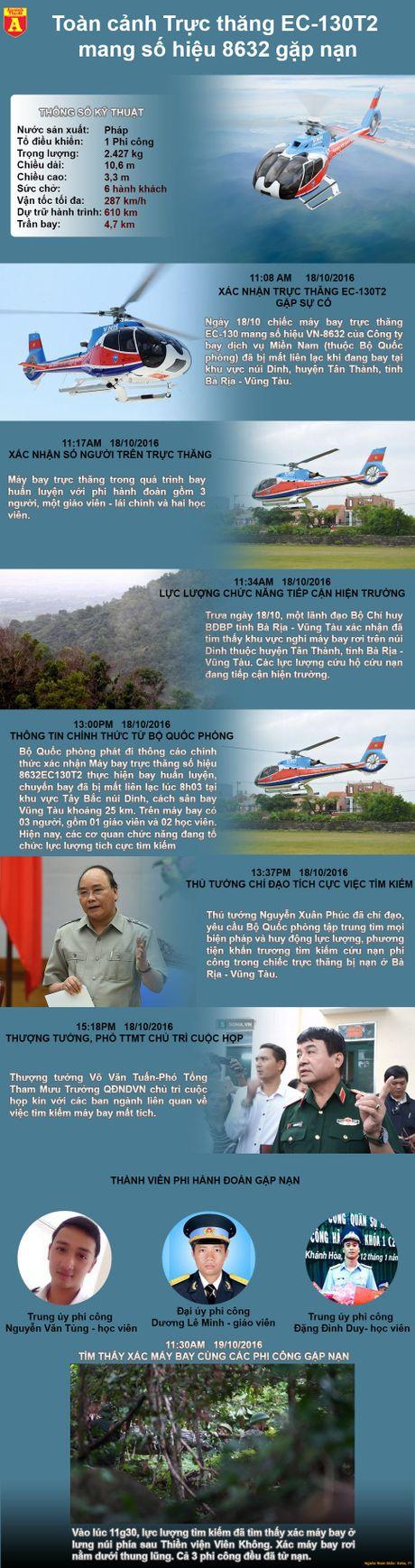 Toan canh vu tai nan may bay truc thang EC-130 - Anh 1