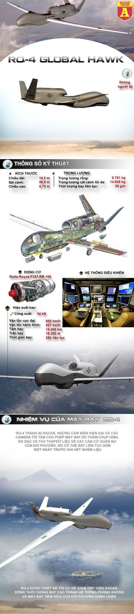 RQ-4 Global Hawk - Mat than thay the huyen thoai U-2 cua My - Anh 1