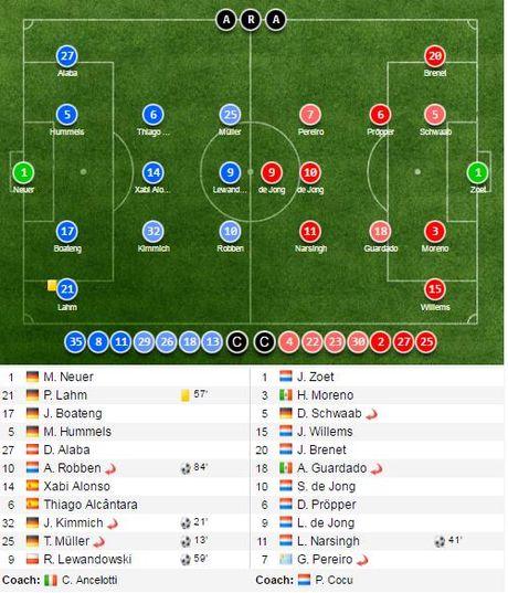 Robben ruc sang, Bayern cat mach 3 tran khong thang - Anh 15