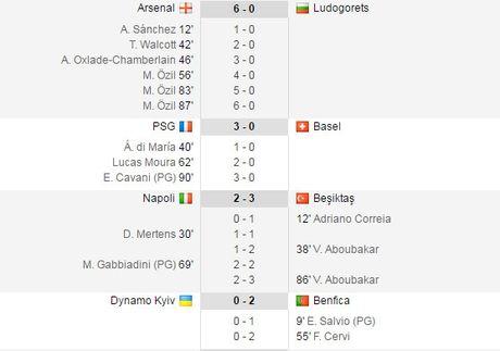 Ket qua bong da Champions League 20/10: Arsenal, Bayern, PSG 'dong ca' - Anh 2