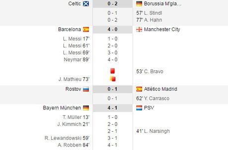 Ket qua bong da Champions League 20/10: Arsenal, Bayern, PSG 'dong ca' - Anh 3