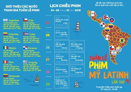 Chieu mien phi 9 phim My La tinh dac sac tai Viet Nam - Anh 3
