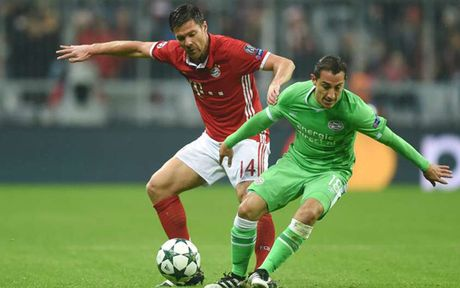 Man City 'thong tri' doi hinh te nhat luot tran 3 Champions League - Anh 9