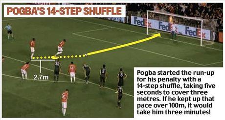 Tiet lo thu vi ve qua da phat den cua Paul Pogba - Anh 2