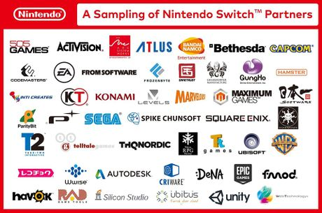 Nintendo ra may choi game Switch: thiet ke lai Tablet voi Console, thang 03/2017 ban - Anh 11