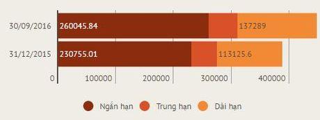 Vietcombank bao lai quy III tang gan 40%, no xau giam nhe xuong 1,75% - Anh 2