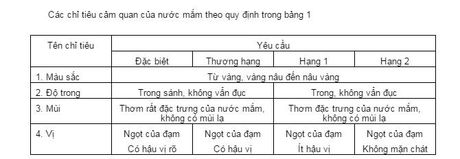 'VASEP se kien nghi Thu tuong ve cong bo thong tin cua Vinastas' - Anh 1