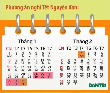Nghi tet am lich 2017: Tranh luan gay gat viec nghi 7 hay 10 ngay - Anh 2