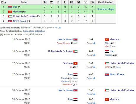 Nu cuoi U19 Viet Nam khi gianh ve tu ket giai chau A - Anh 12