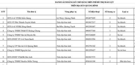 Nha xe, khach san mien giam tien cuoc, phong nghi cho doan cuu tro - Anh 3