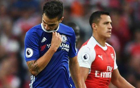 Top 10 ngoi sao co the thay the Mesut Oezil tai Arsenal - Anh 11