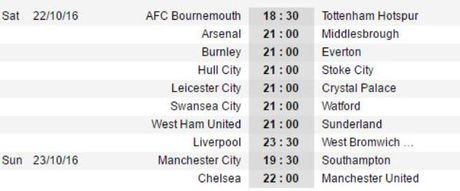 18h30 ngay 22/10, Bournemouth vs Tottenham: Ga trong lai bay cao? - Anh 3
