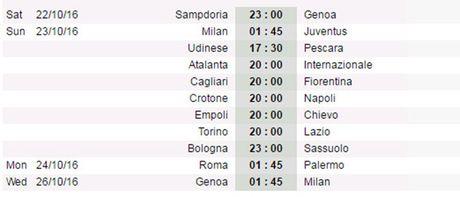 01h45 ngay 23/10, Milan vs Juventus: Thanh Milan tro lai mat dat - Anh 3
