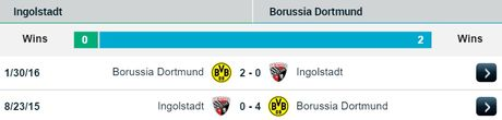 20h30 ngay 22/10, Ingolstadt vs Dortmund: Gong minh chiu bao chan thuong - Anh 3