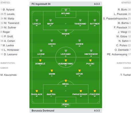 20h30 ngay 22/10, Ingolstadt vs Dortmund: Gong minh chiu bao chan thuong - Anh 4