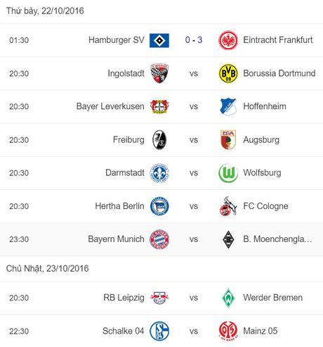 20h30 ngay 22/10, Ingolstadt vs Dortmund: Gong minh chiu bao chan thuong - Anh 5
