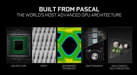 NVIDIA ra mat card GeForce GTX 1050 va 1050 Ti - Anh 2