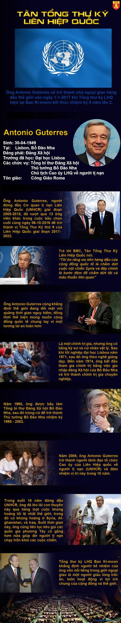 Chan dung tan Tong thu ky Lien Hiep Quoc Antonio Guterres - Anh 1