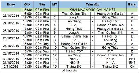 VCK U.21 Quoc gia :Cong hien bong da sach, dep - Anh 2