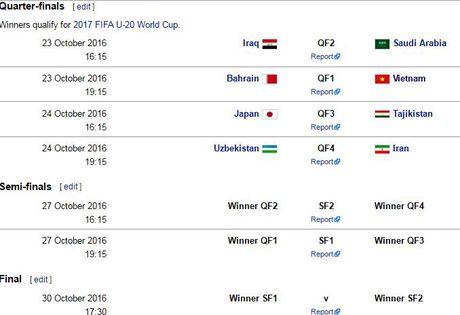 Bahrain muon giai ma hang phong ngu U19 Viet Nam - Anh 2