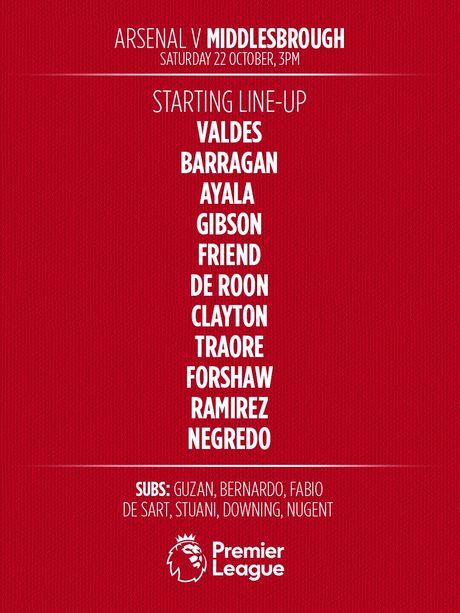 Arsenal vs Middlesbrough (0-0, HT): Cech lien tiep cuu thua - Anh 17