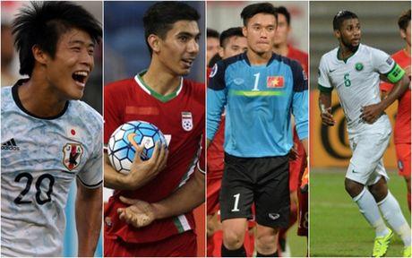 Diem mat 8 doi bong vao tu ket U19 chau A 2016 - Anh 1