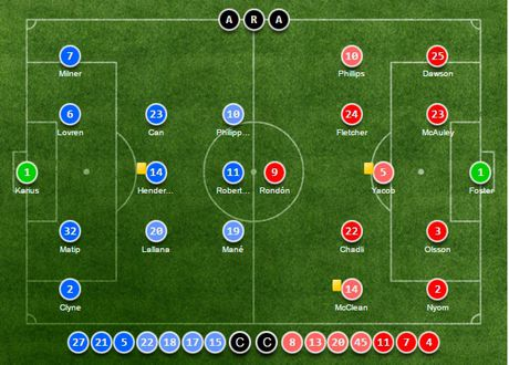 Coutinho va Mane lap cong, Liverpool thang de West Brom tren san nha - Anh 4