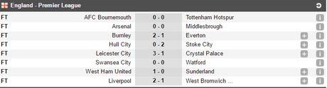 Coutinho va Mane lap cong, Liverpool thang de West Brom tren san nha - Anh 5