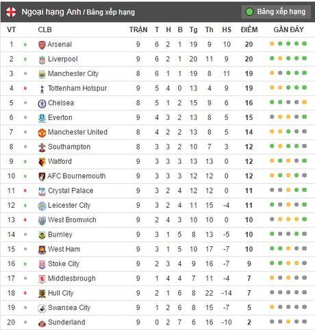 Coutinho va Mane lap cong, Liverpool thang de West Brom tren san nha - Anh 6
