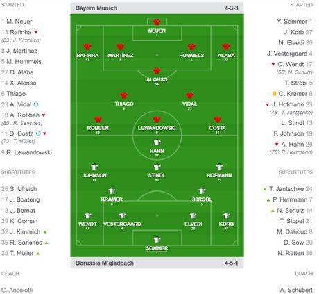 Bayern nhe nhang thang Gladbach, Dortmund chat vat hoa doi chieu duoi 3-3 - Anh 3