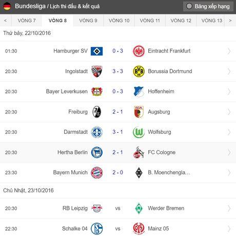 Bayern nhe nhang thang Gladbach, Dortmund chat vat hoa doi chieu duoi 3-3 - Anh 6