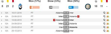 20h00 ngay 23/10, Atalanta vs Inter Milan: Khong con duong lui - Anh 2