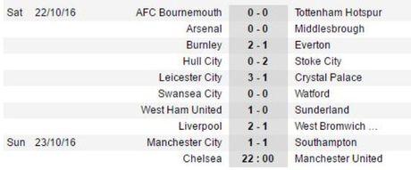 Sao tre toa sang, Man City nhoc nhan co tran hoa voi Southampton - Anh 4
