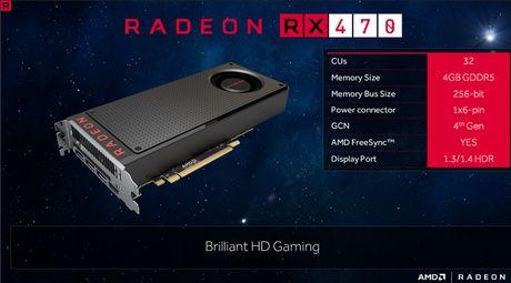 AMD giam gia Radeon RX 470 va Radeon RX 460 de canh tranh voi Nvidia GTX 1050 Ti/1050 - Anh 1