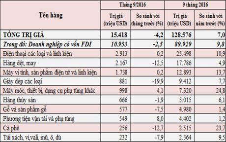 10 mat hang xuat khau lon nhat cua Viet Nam da vuot 92 ty USD - Anh 1