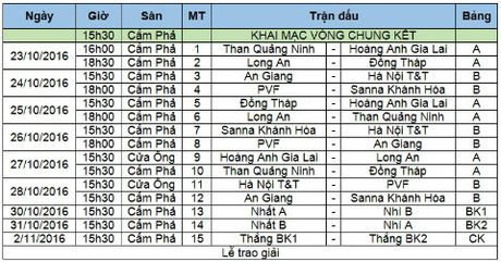 HAGL voi nua quan V-League chia diem Than Quang Ninh - Anh 2