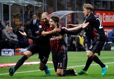 Sao tre toa sang, Milan danh bai Juventus - Anh 1