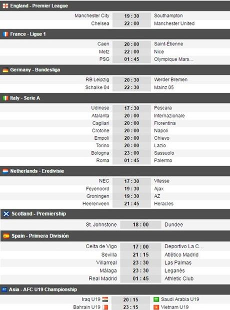 Lich thi dau bong da 23/10: Chelsea dau MU, U19 Viet Nam tiep Bahrain - Anh 2