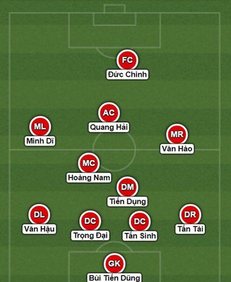 Doi hinh du kien giup U19 Viet Nam gianh ve du World Cup U20 - Anh 13