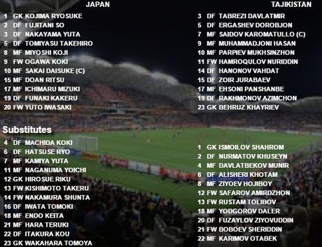 Cap nhat ket qua U19 Nhat Ban vs U19 Tajikistan - Anh 2