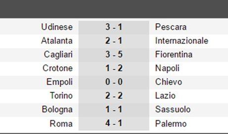 Thang 'nhe' Palermo, AS Roma pha hoi nong vao Juventus - Anh 6