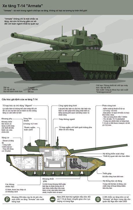 Tim hieu 'sieu tang' T-14 Armata qua Infographics - Anh 2