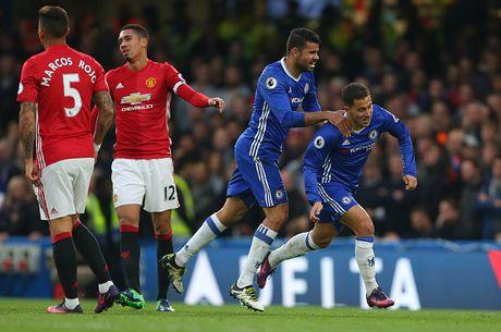 Thong ke the tham cua MU khi thua Chelsea 0-4 - Anh 3